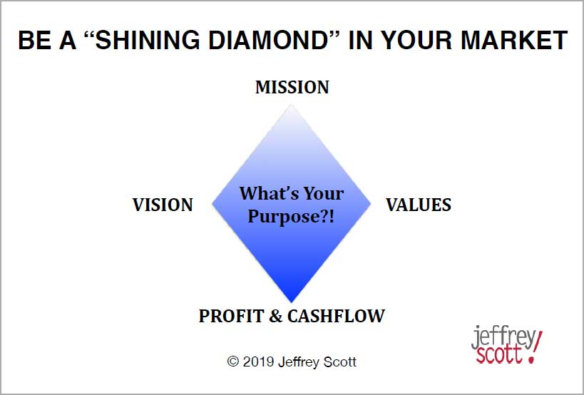 https://JeffreyScott.biz/newsletter/images/shining-diamond.jpg