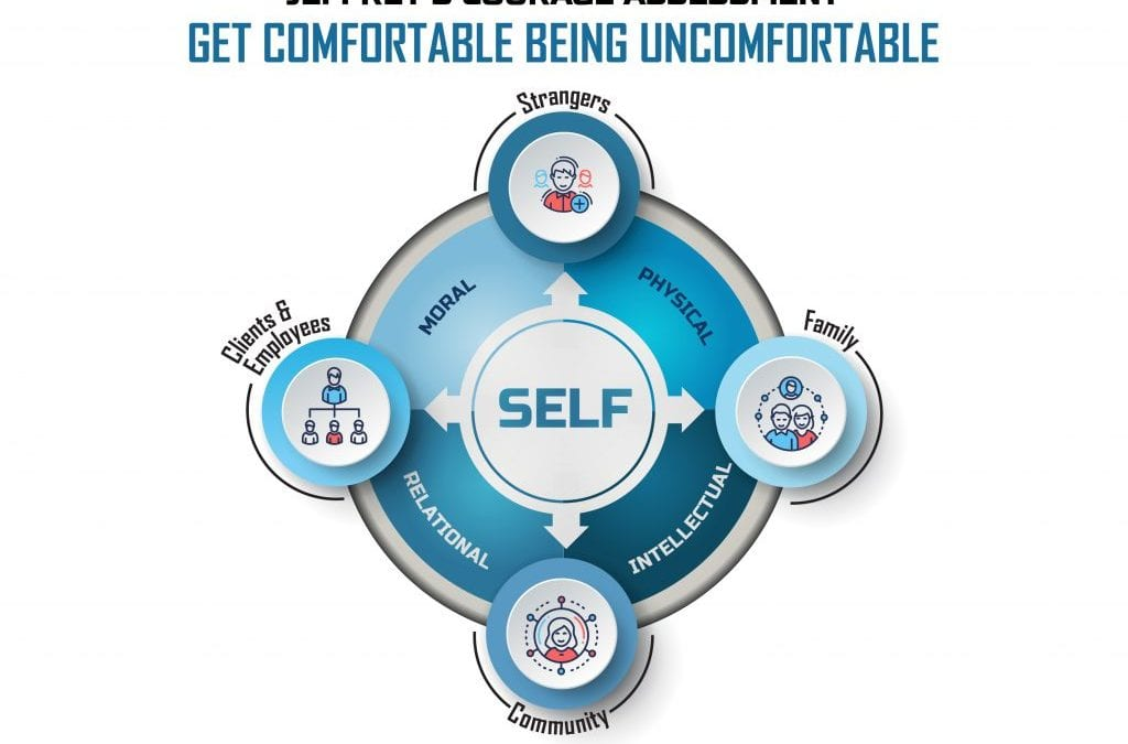Episode #86 – Get comfortable being uncomfortable